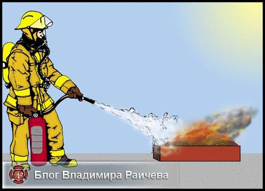Применение в действие углекислотного огнетушителя