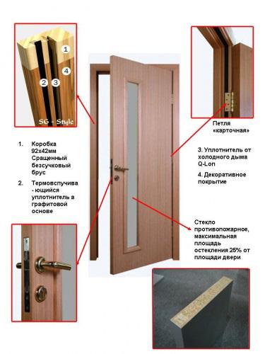 Как сделать теплые деревянные двери