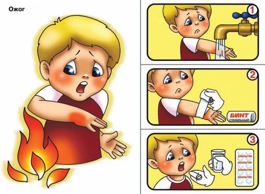 первая помощь при пищевой аллергии